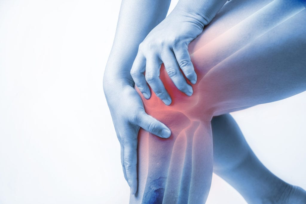 How to get Social Security Benefits before and after Knee Replacement